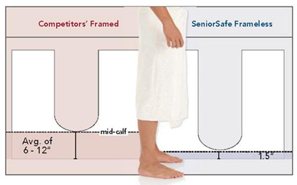 SeniorSafe Frameless Tub - lowest step-in height available